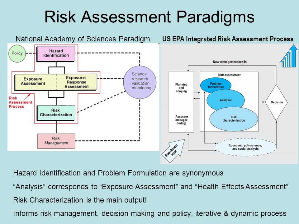 assessment as a process of making Decision-making guideline as part of the environmental approvals process for offshore petroleum activities, nopsema is required to make a decision to accept or refuse to accept an.