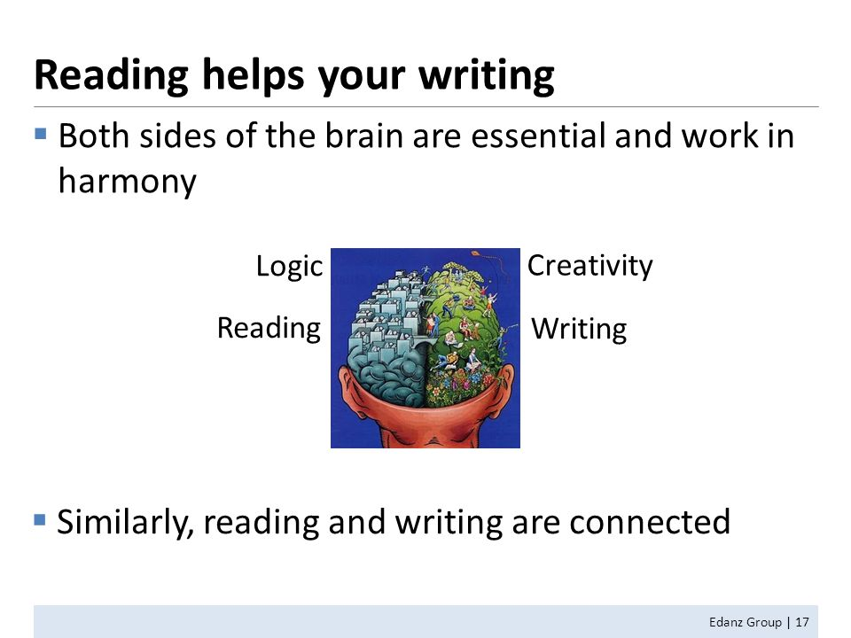 reading helps writing Reading and writing with your child all this helps reinforce what your child learns at school we have created this guide to help you support your child.