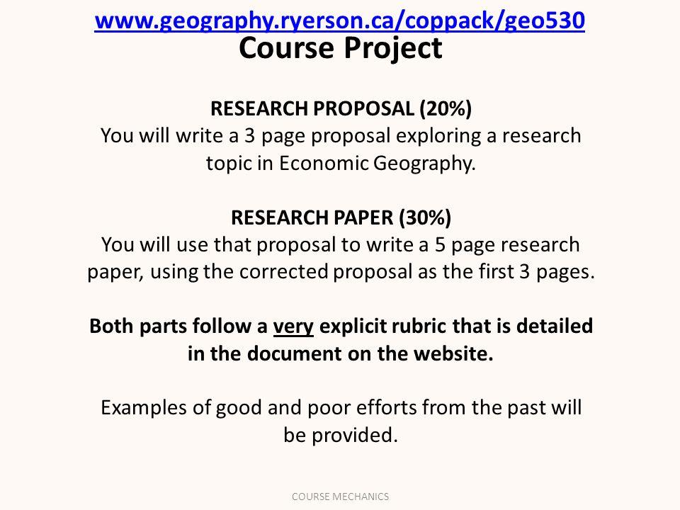 Economic papers topics