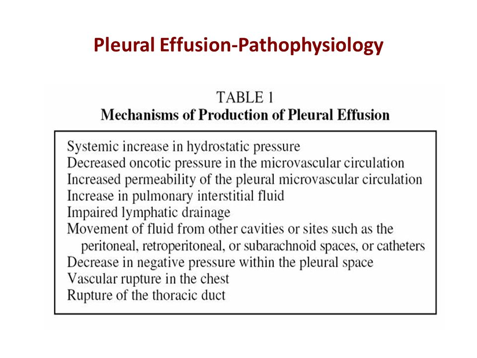 Pleural Effusion-Pathophysiology