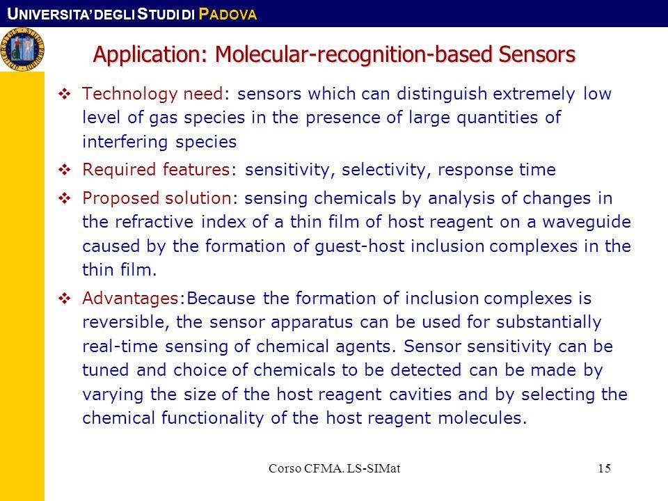 Application: Molecular-recognition-based Sensors