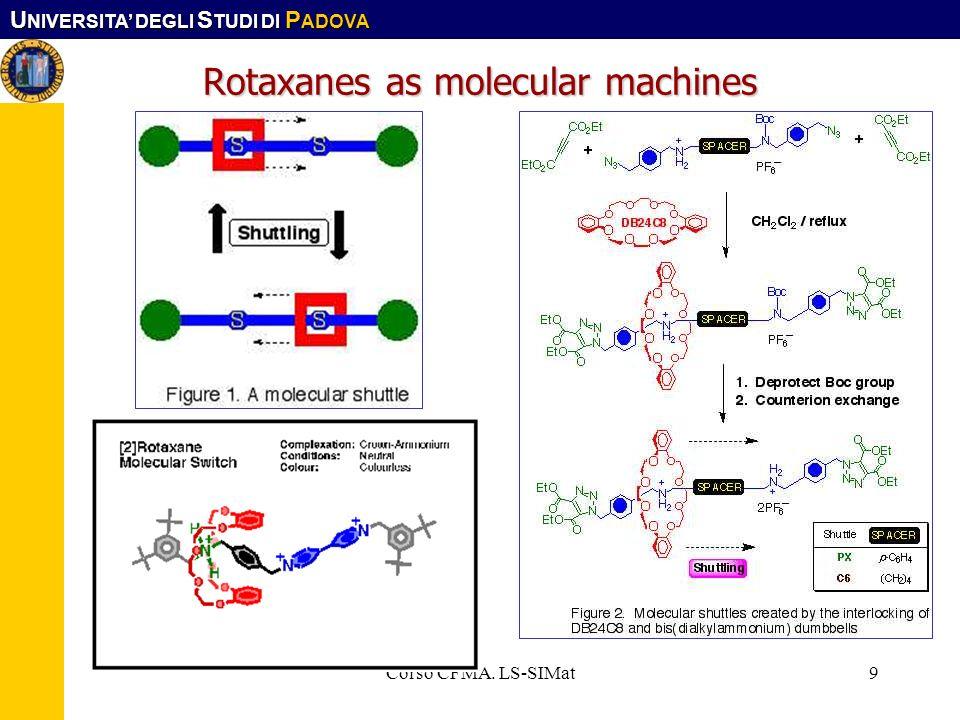 Rotaxanes as molecular machines