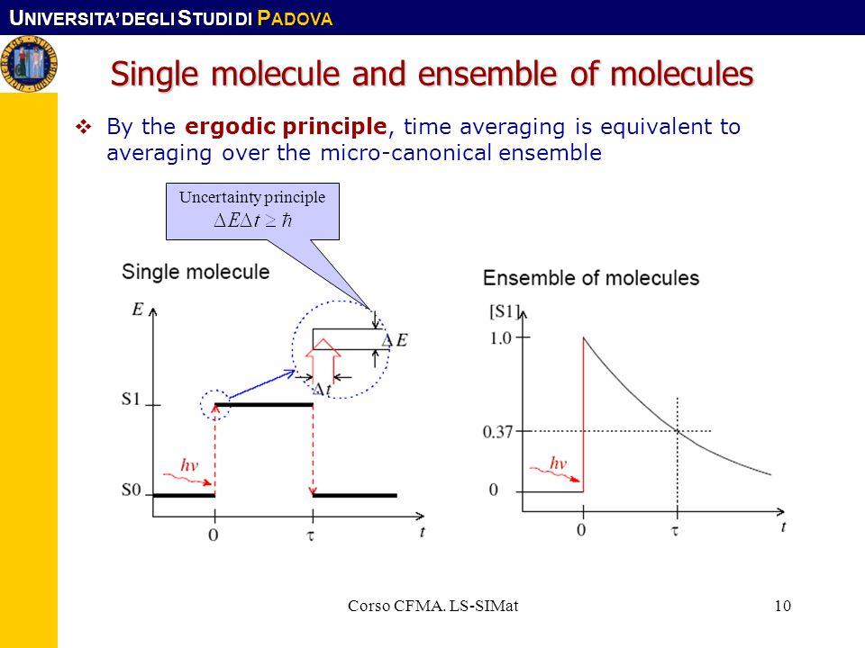 Single molecule and ensemble of molecules