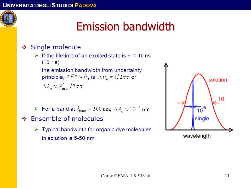 Emission bandwidth Single molecule Ensemble of molecules