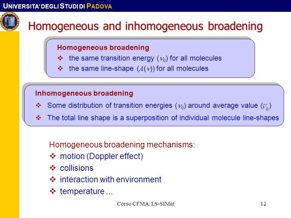 Homogeneous and inhomogeneous broadening