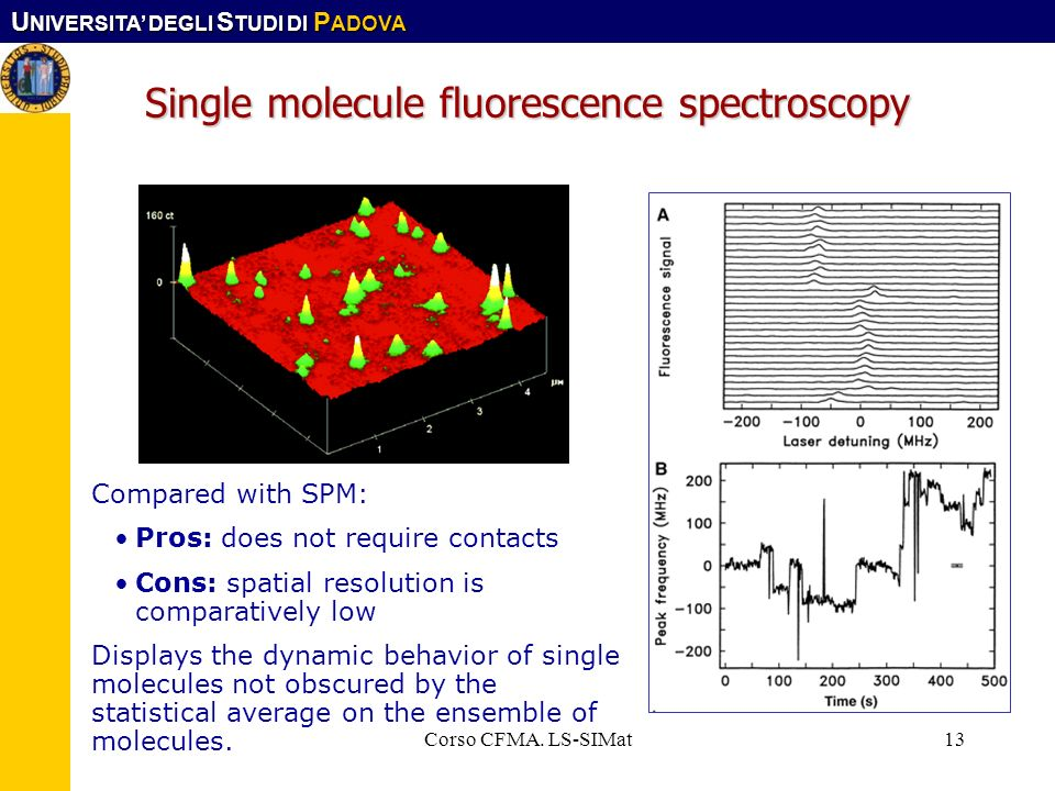 Single molecule fluorescence spectroscopy