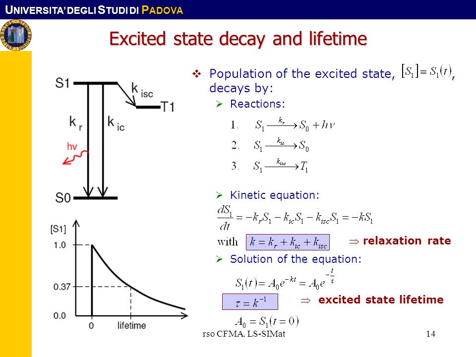 Excited state decay and lifetime