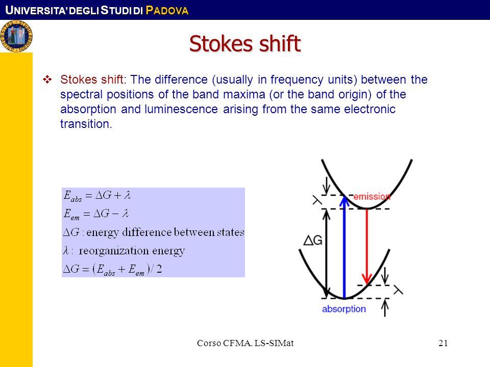 Stokes shift