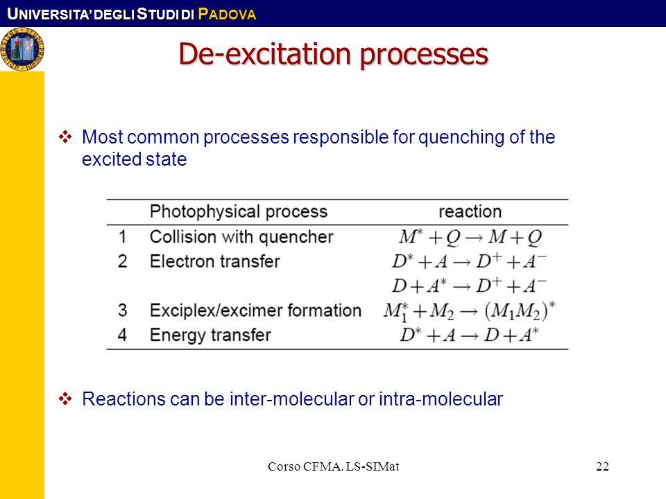 De-excitation processes