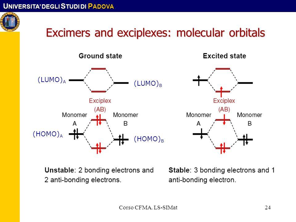 Excimers and exciplexes: molecular orbitals