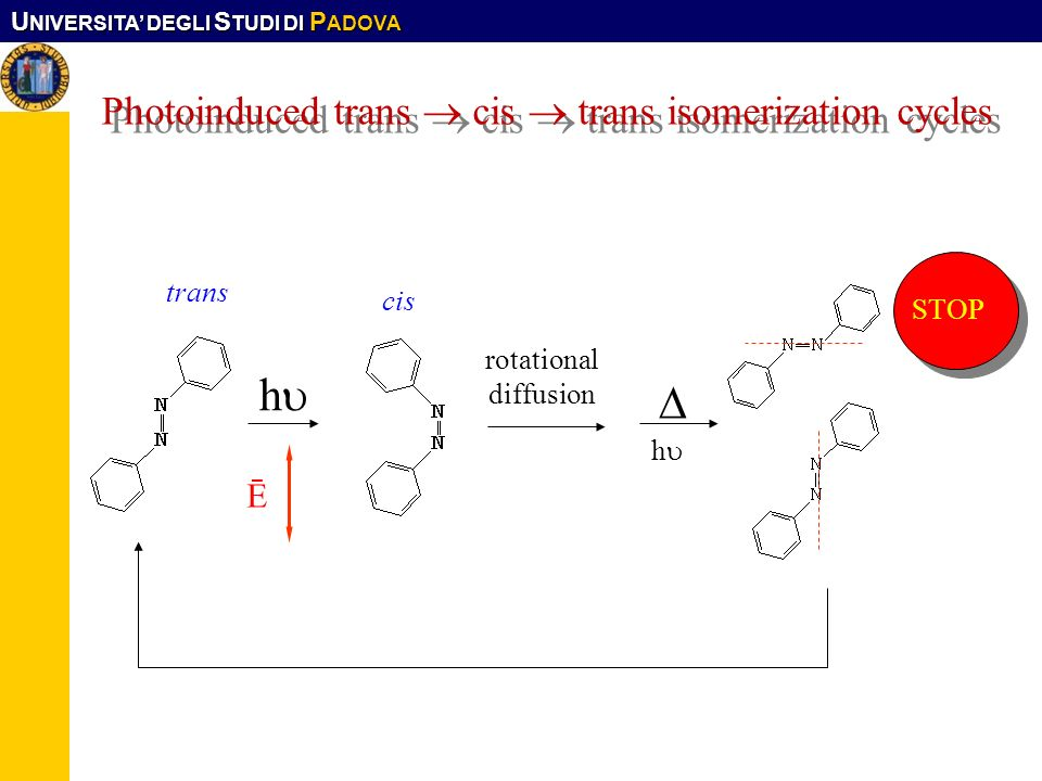 h  Photoinduced trans  cis  trans isomerization cycles Ē trans cis