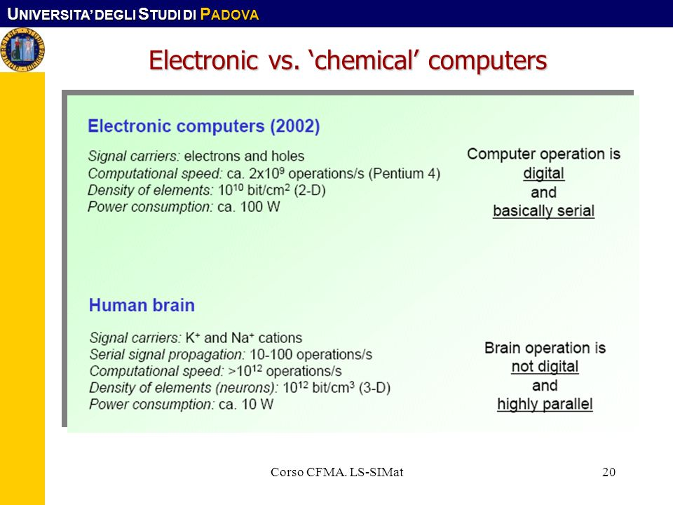 Electronic vs. 'chemical' computers