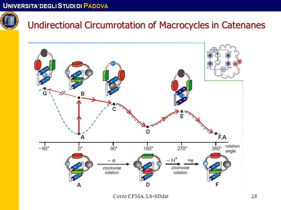 Undirectional Circumrotation of Macrocycles in Catenanes