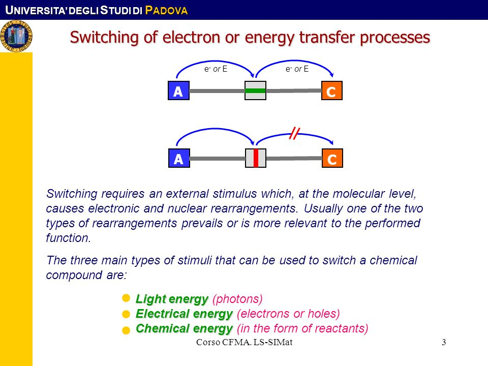 Switching of electron or energy transfer processes