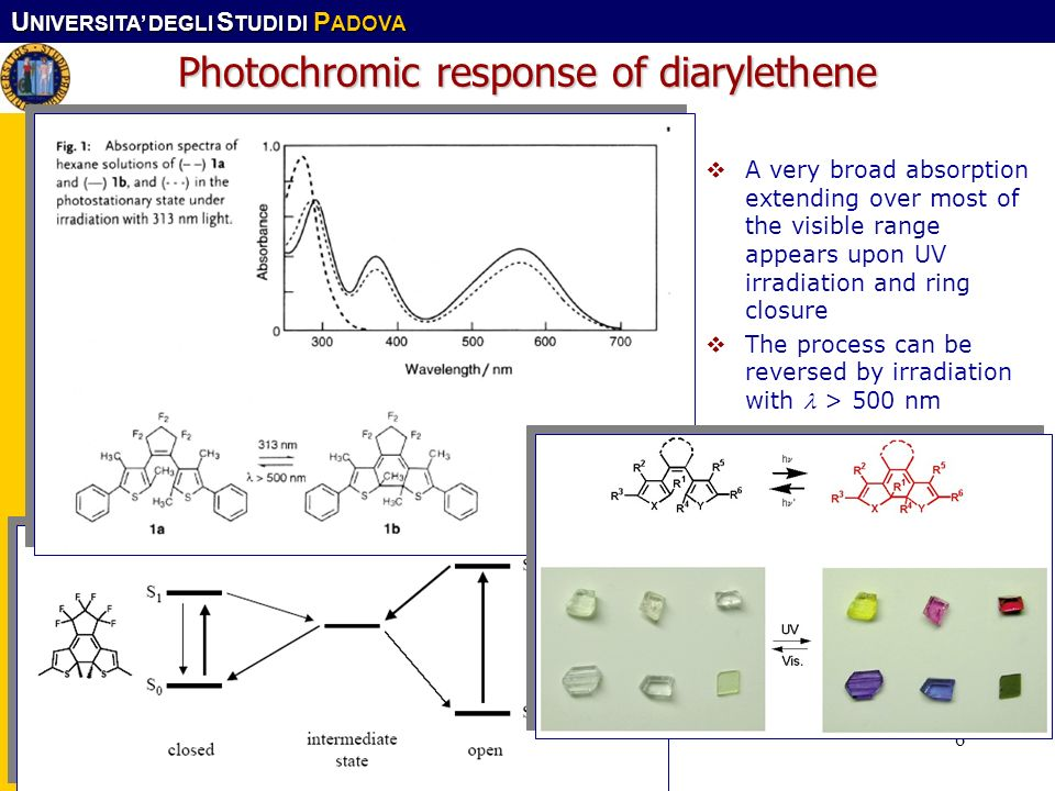 Photochromic response of diarylethene