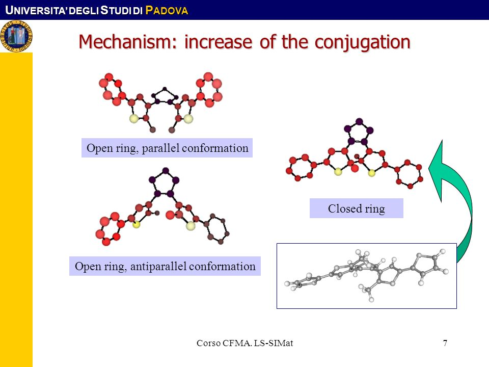 Mechanism: increase of the conjugation