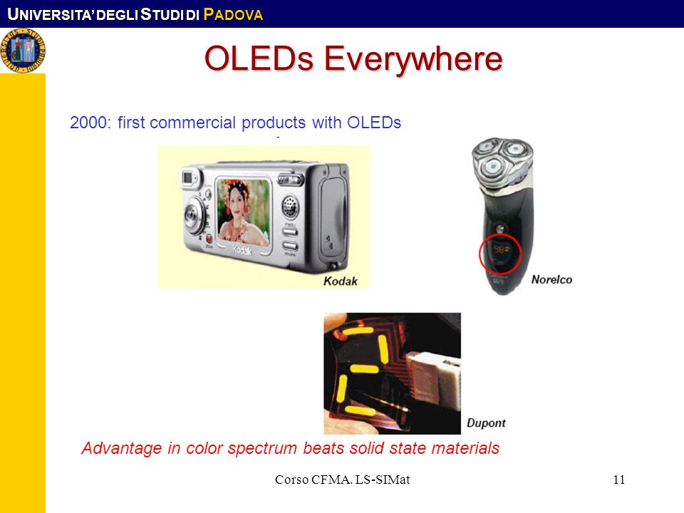 OLEDs Everywhere 2000: first commercial products with OLEDs