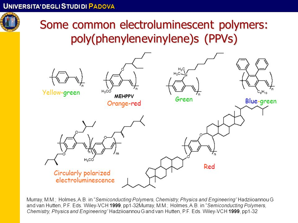 Some common electroluminescent polymers: poly(phenylenevinylene)s (PPVs)