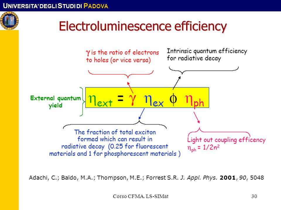 Electroluminescence efficiency