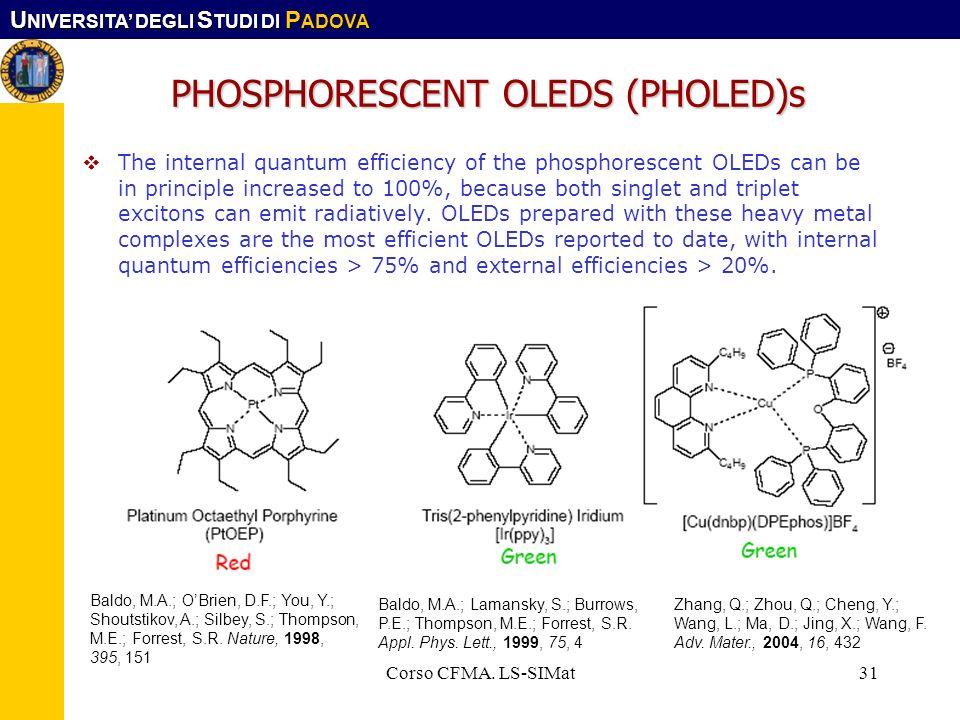 PHOSPHORESCENT OLEDS (PHOLED)s
