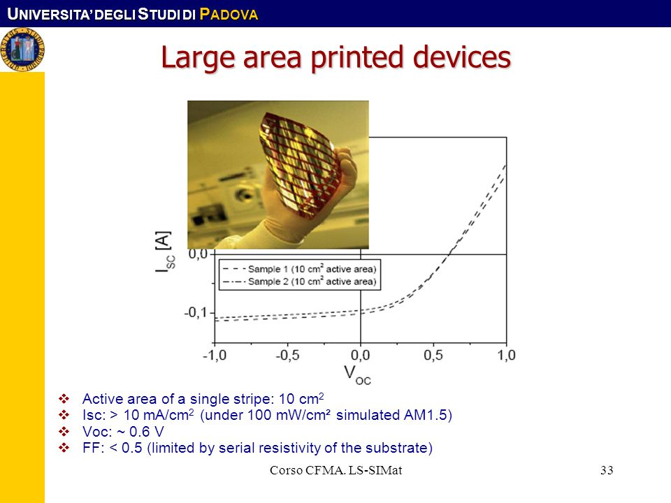 Large area printed devices