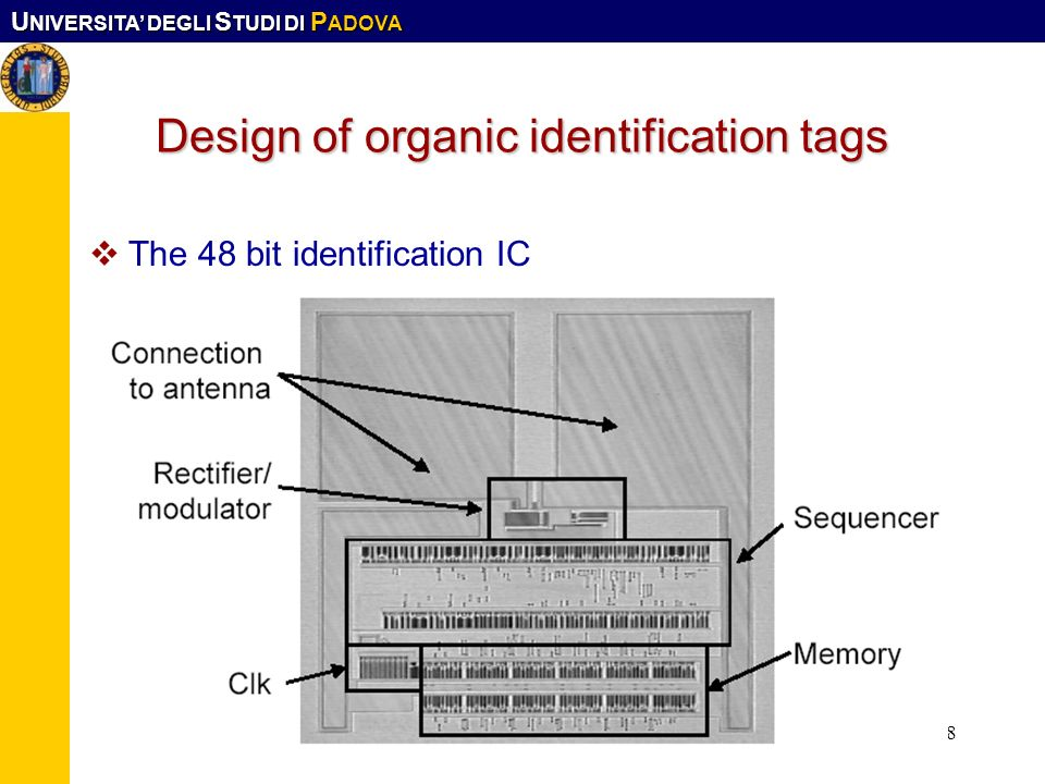 Design of organic identification tags