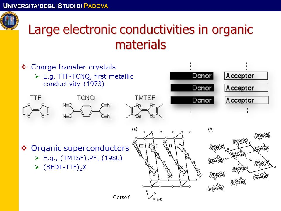 Large electronic conductivities in organic materials