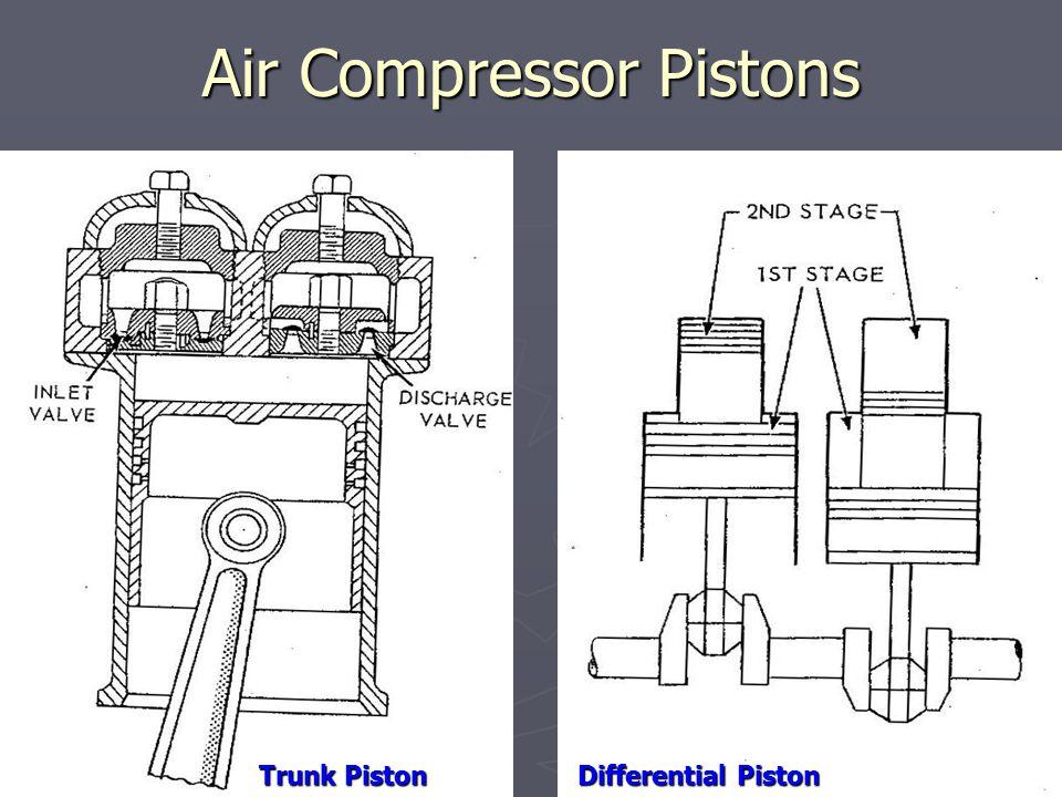 Air Compressor Pistons