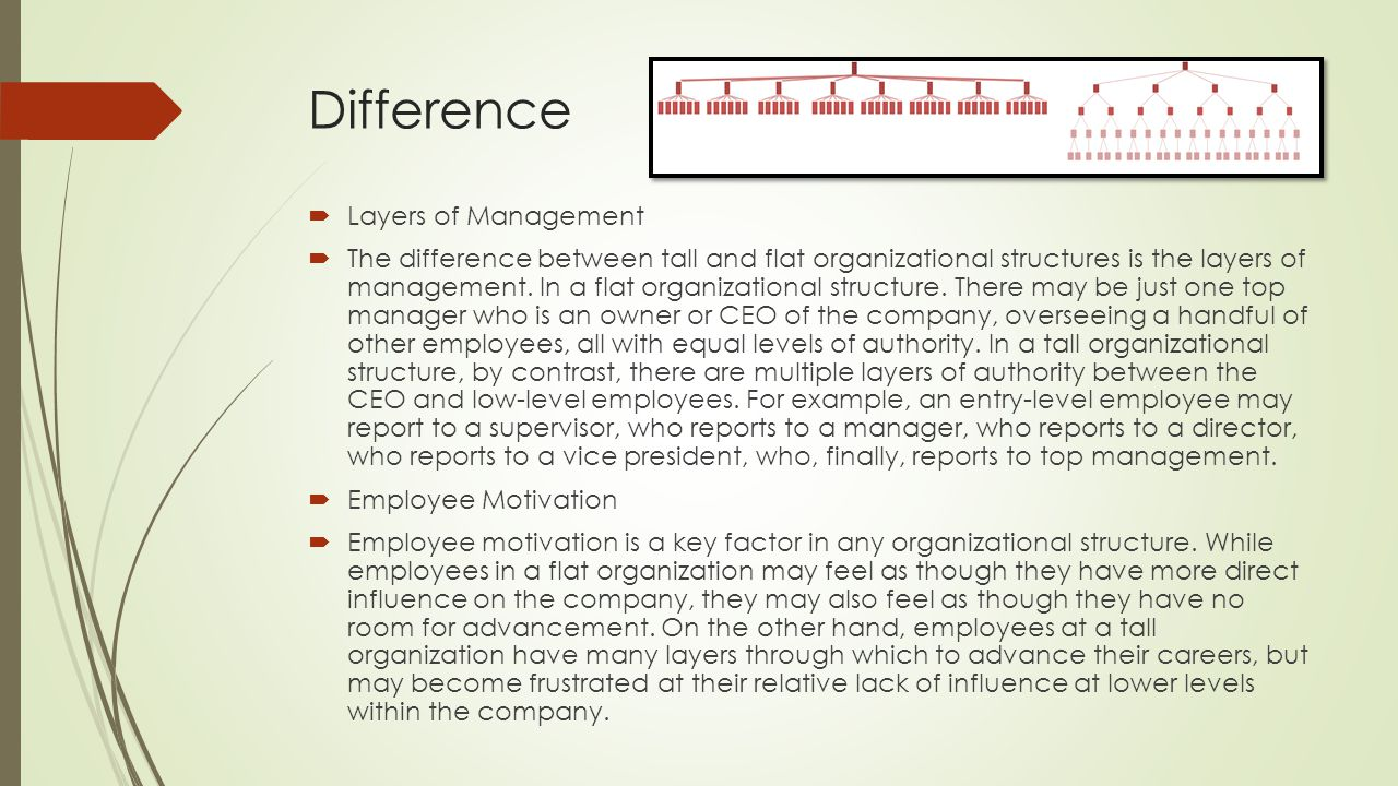 tall vs flat organizational structures How tall or flat an organizational structure is depends on the number of  management layers essentially, the more layers there are, the taller the.