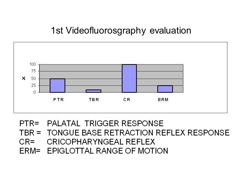 1st Videofluorosgraphy evaluation