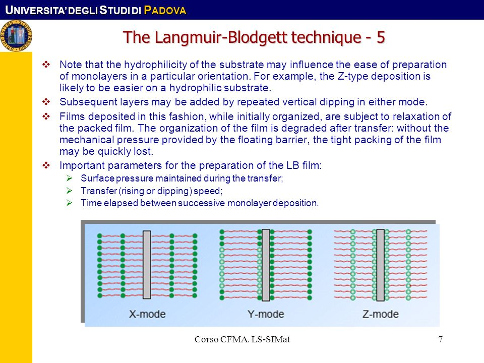 The Langmuir-Blodgett technique - 5