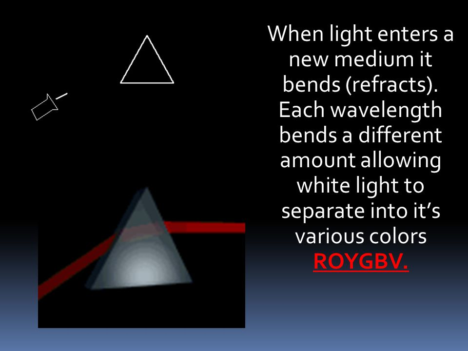 When light enters a new medium it bends (refracts)