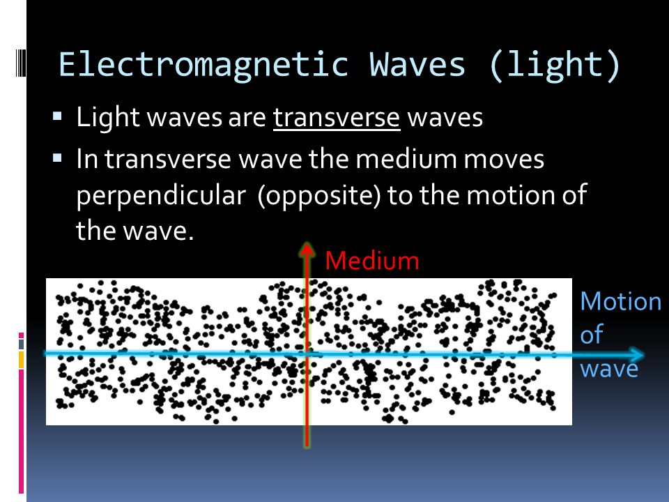 Electromagnetic Waves (light)