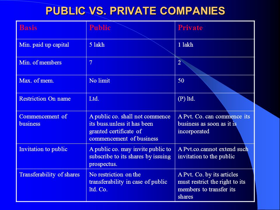 private enterprise versus one member limited Tsb-m-83 (19)s sales tax july 15, 1983-2-the term dues does not include any charges paid by a member for his guest, for sports privileges or use of facilities, where such charges would be exempt when paid directly by the.