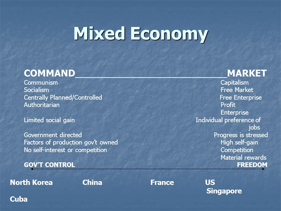 how does the government participate in a mixed economy Traditional, command, market and mixed economies • fpe12-  to encourage  participation, tell students that  government—do, in fact, play a role however.