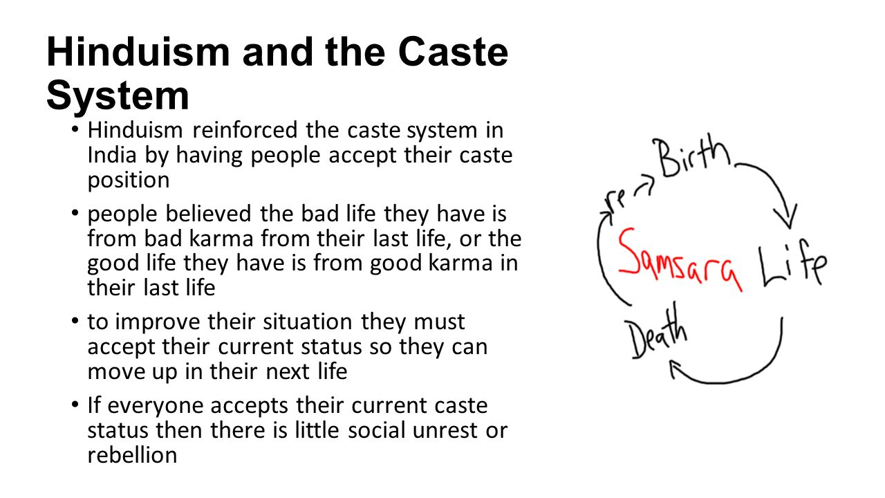 caste and karma Caste system, karma and moksha satguru sivaya subramuniyaswami , 2000-11-15 a cyberspace devotee from malaysia ask why high caste people do not mix with low caste people and is caste a part of hinduism.