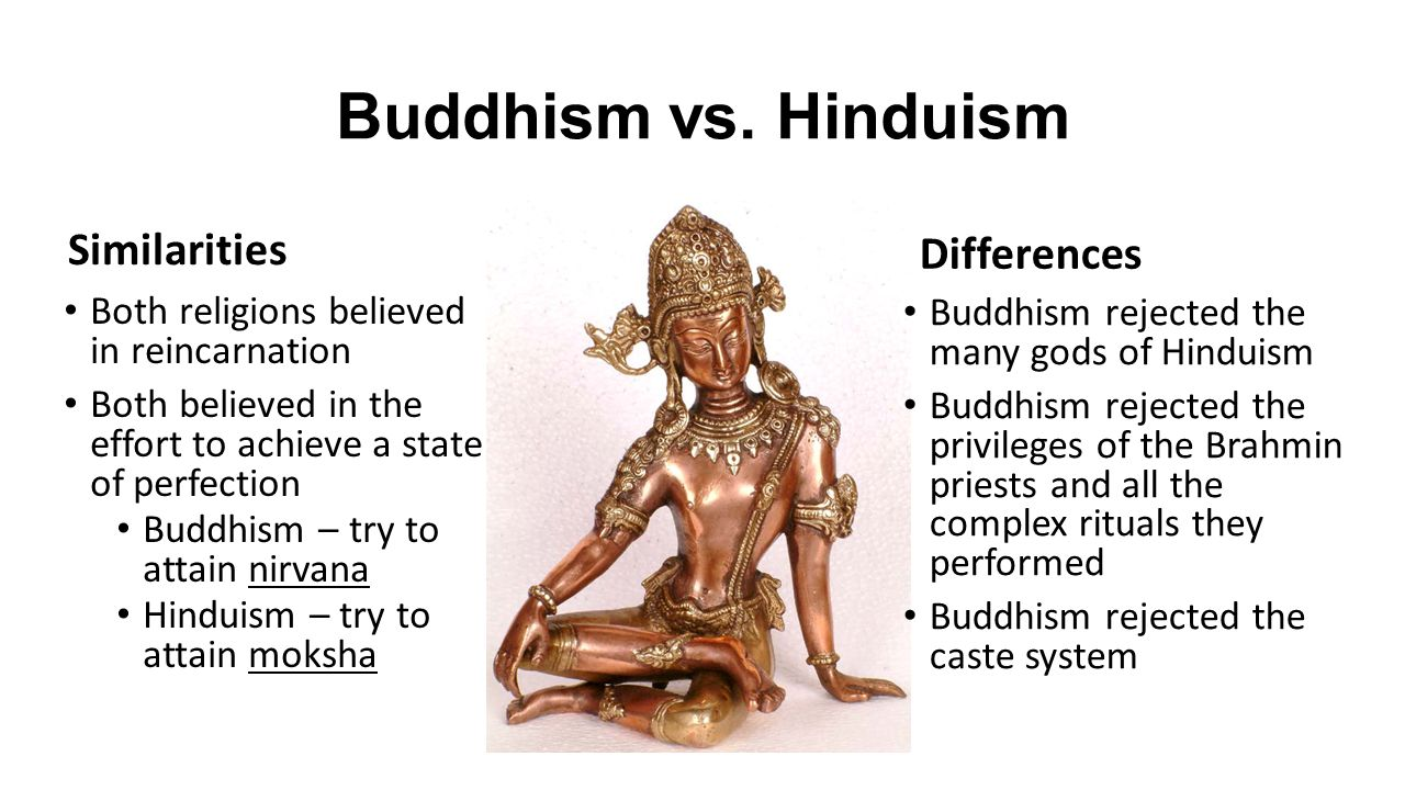 hinduism buddhism in india Unlike buddhism, which is based on the holy text, the tripitiki, which is a collection of teachings from one man, the buddha, hinduism combines the religious ideas of many people from many eras in history.