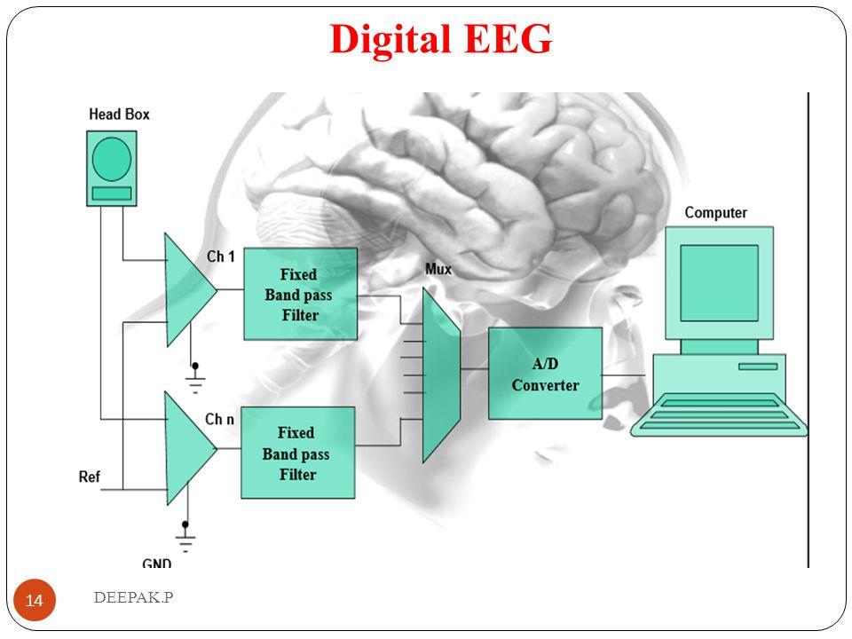 Digital EEG DEEPAK.P