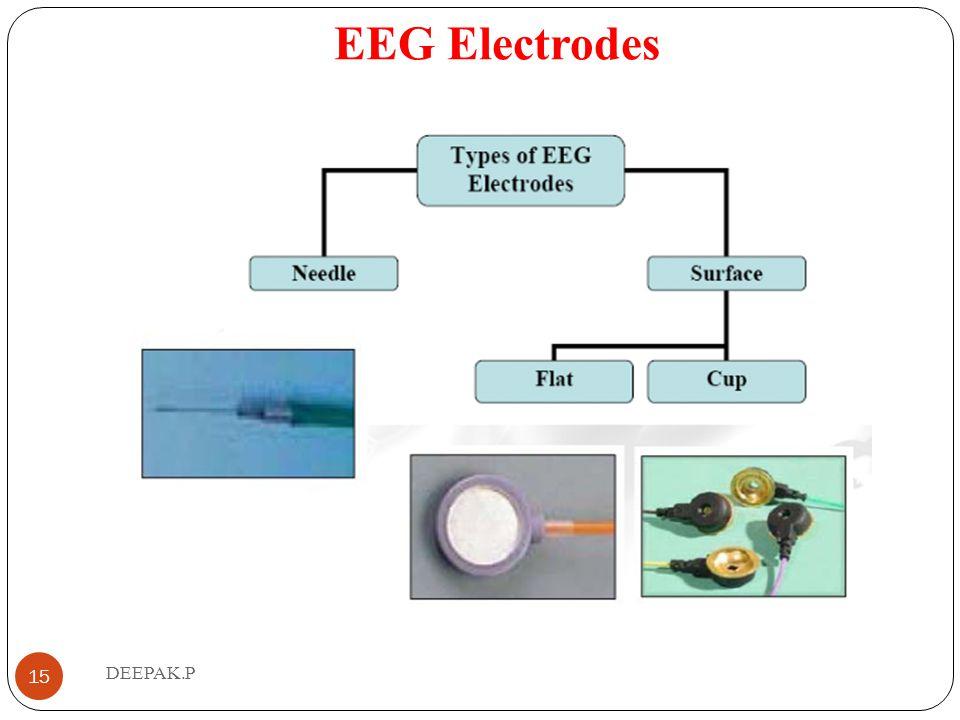 EEG Electrodes DEEPAK.P