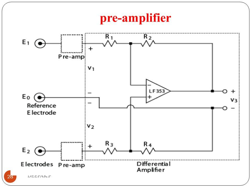 pre-amplifier DEEPAK.P