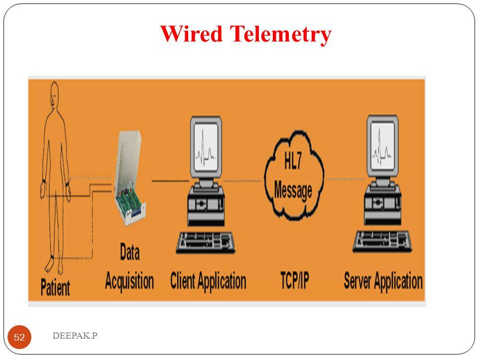 Wired Telemetry DEEPAK.P