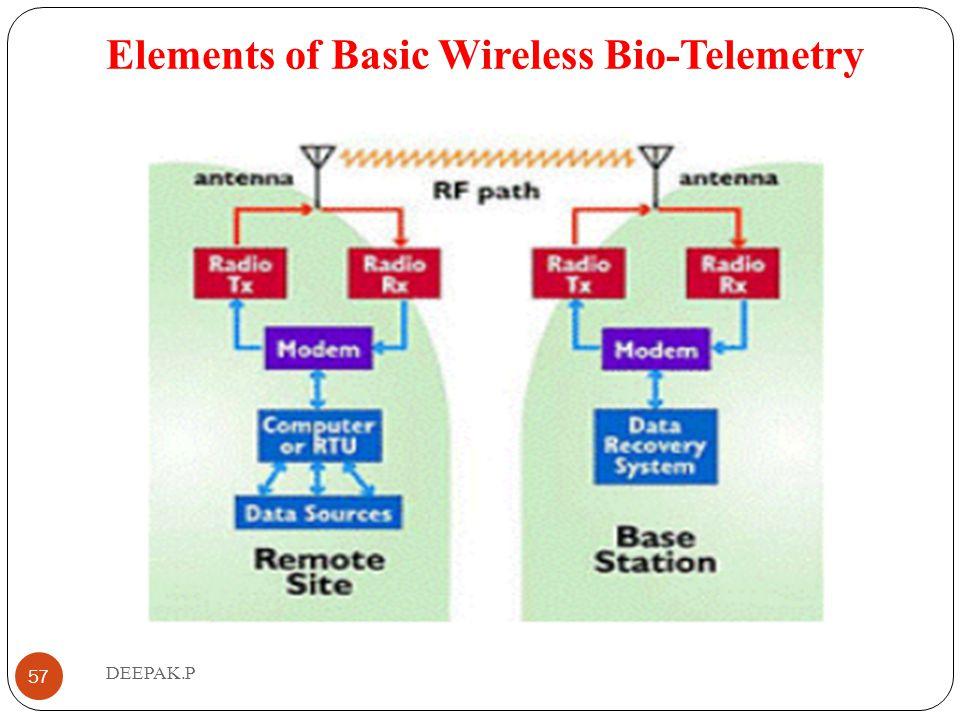 Elements of Basic Wireless Bio-Telemetry