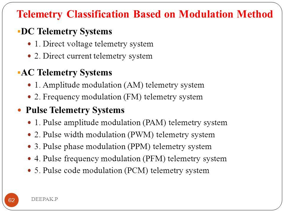 Telemetry Classification Based on Modulation Method