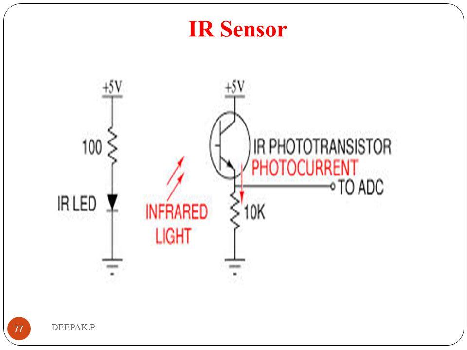IR Sensor DEEPAK.P
