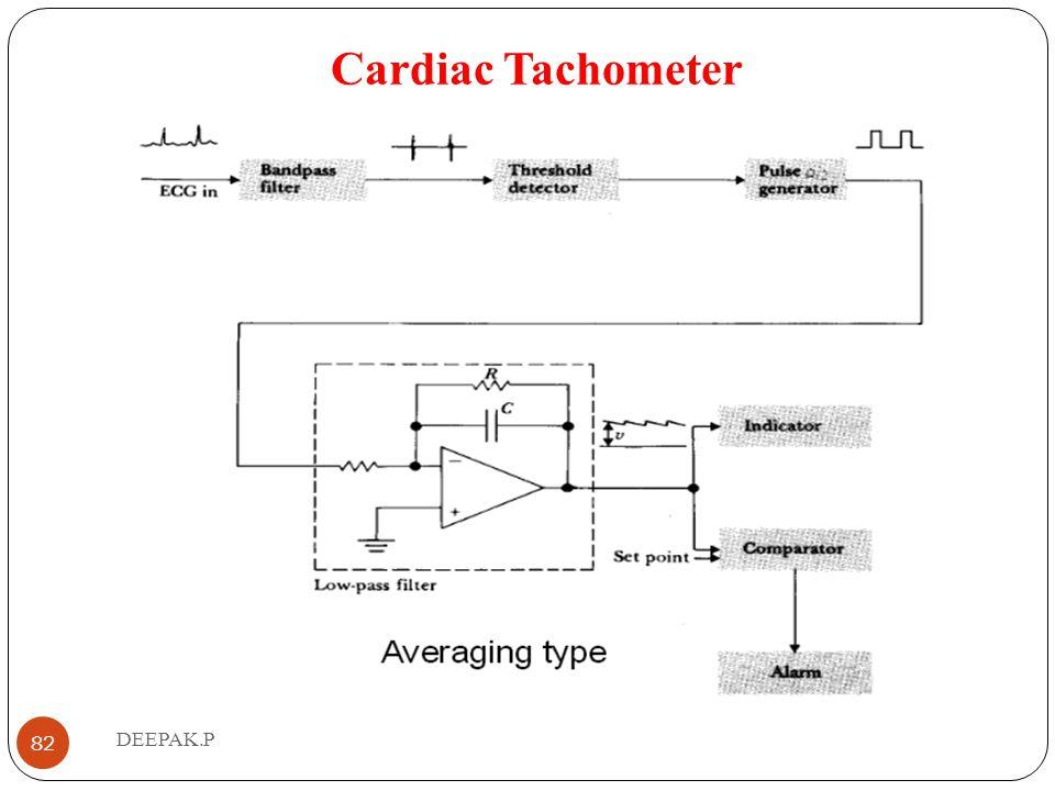 Cardiac Tachometer DEEPAK.P