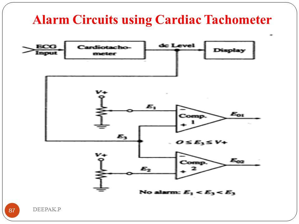 Alarm Circuits using Cardiac Tachometer