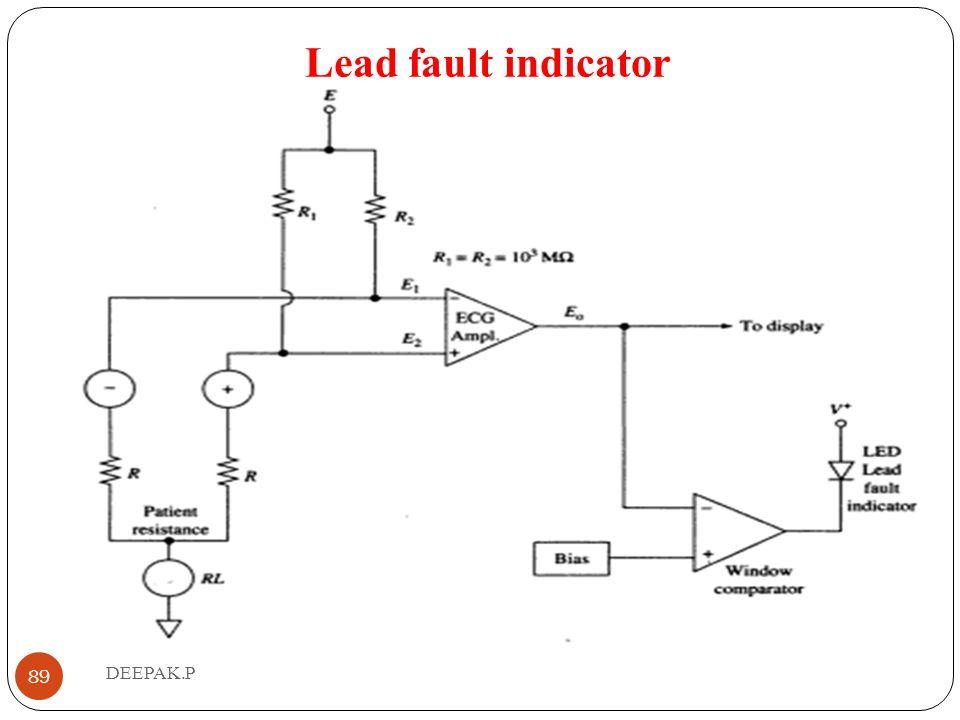 Lead fault indicator DEEPAK.P