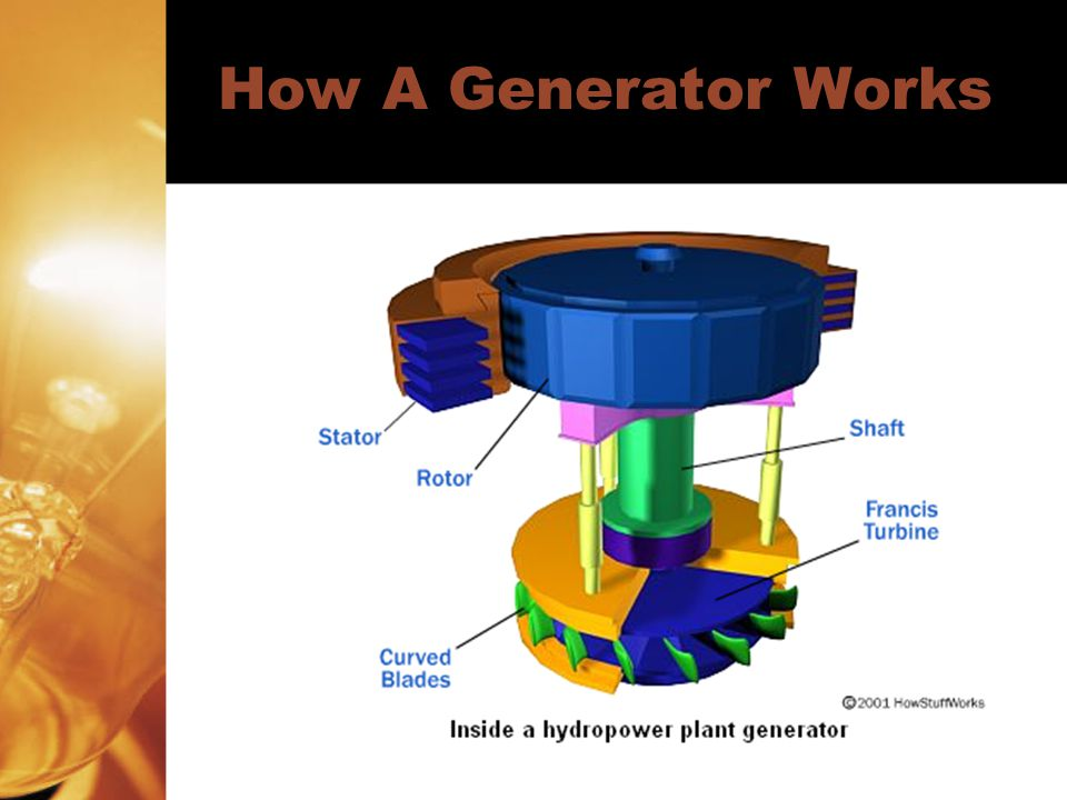 Energy Amp Electricity Generation Ppt Video Online Download