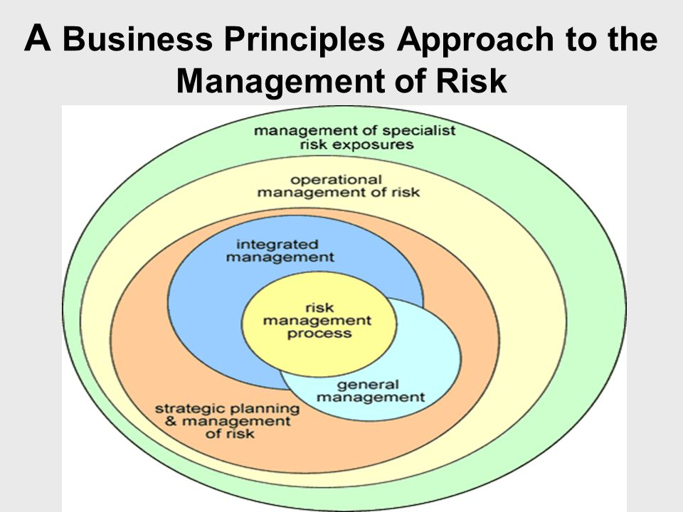 faculty business principles of management Principles of management is being explained before discussing the principles of management it is to explain that all industrial or business activities can be classified as.