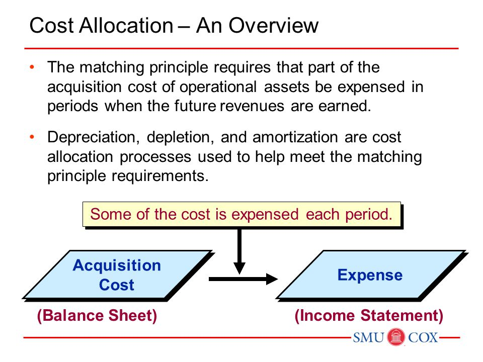 cost allocations Eliminate manual data consolidation and make transparent cost allocation &  calculation processes covering risk, claim, fund or program costs more.
